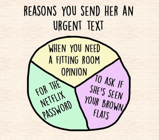 sister-charts-urgent