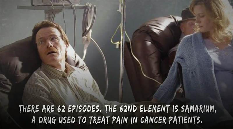 62 Episodes