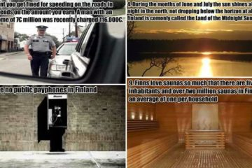 Finland Facts