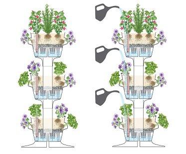 Self-Watering Planters water