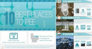 Best Amazing Public Toilets