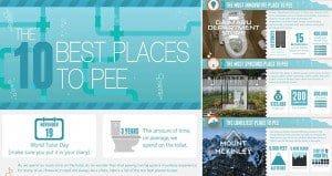 Best Amazing Public Toilets