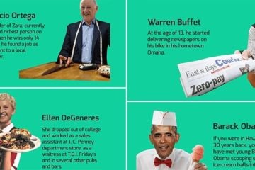 First Jobs Famous People