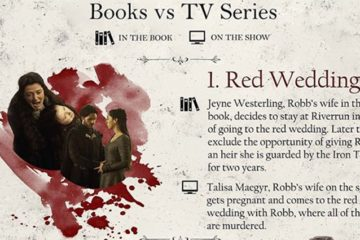 Game Of Thrones Books Vs TV Series Differences