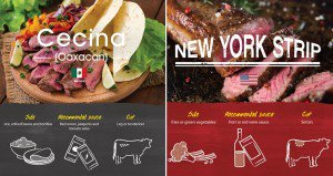 Different Ways Enjoy Steak