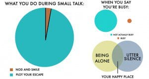 Honest Charts About People