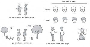 Illustrations Mind Of An Introvert