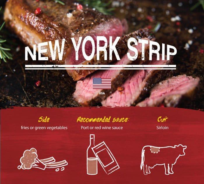 NY Strip