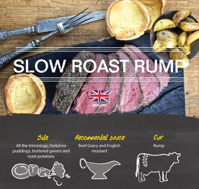 Slow Roast Rump