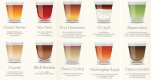 Yummy Shot Recipes