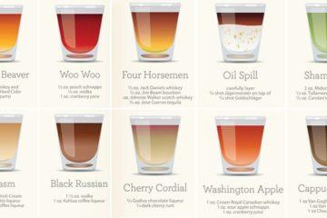 Yummy Shot Recipes