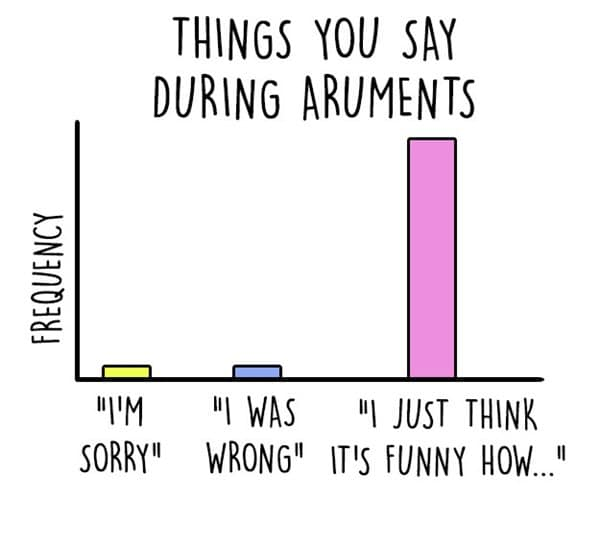 petty-person-charts-argument