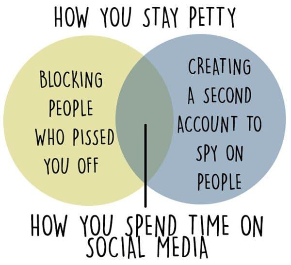 petty-person-charts-block