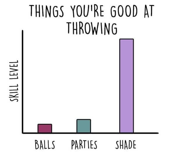 petty-person-charts-shade