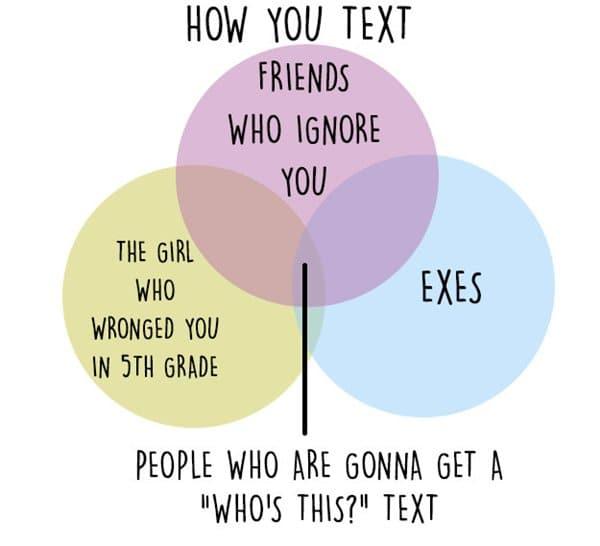 petty-person-charts-who