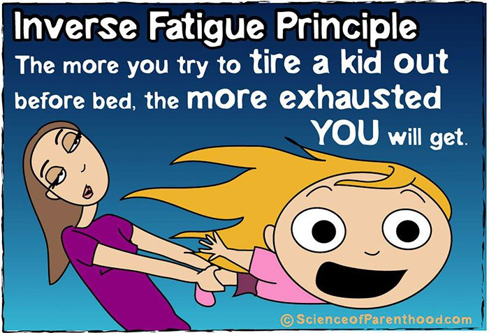 science-of-parenthood-inverse-fatigue