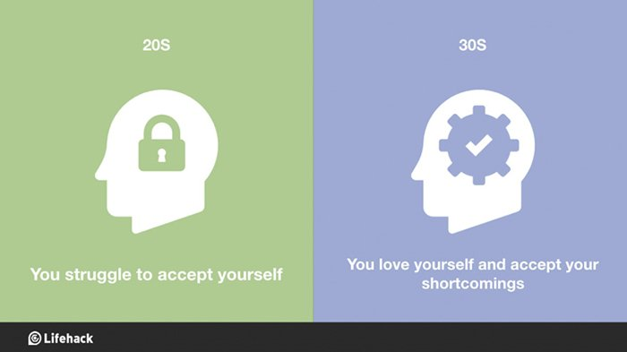 30s-vs-20s-accept-yourself
