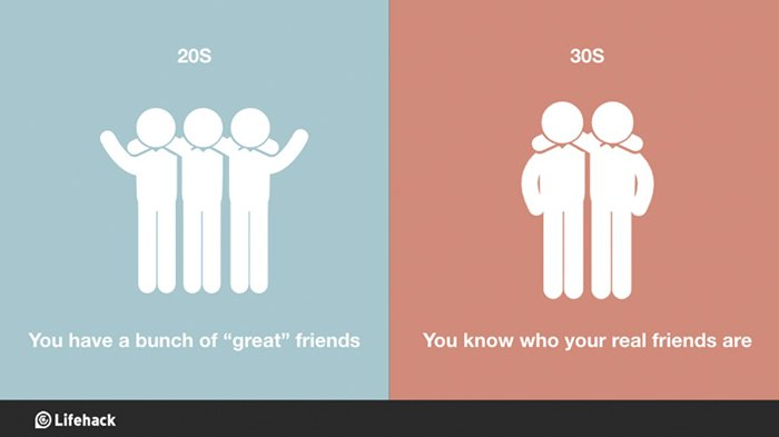 30s-vs-20s-friendships