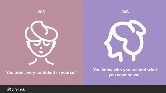 30s-vs-20s-know-yourself-confident