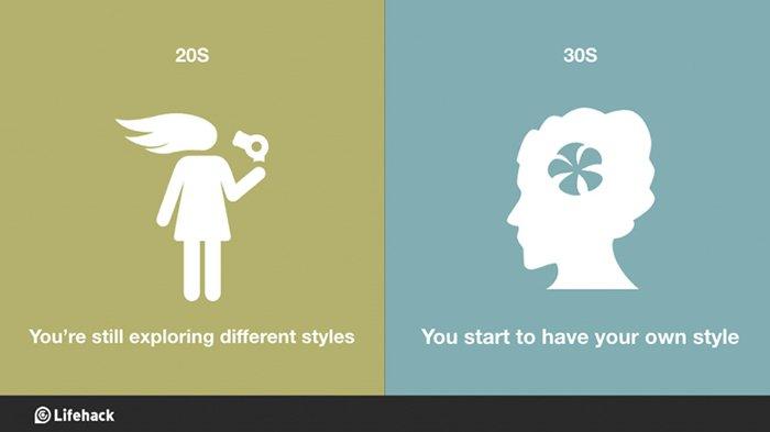 30s-vs-20s-style