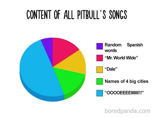 funny-pie-charts-pibull