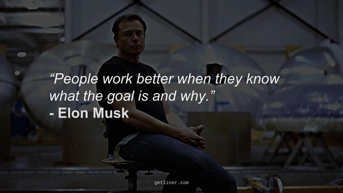 How Long Does A Tesla Take To Charge >> 10 Elon Musk Quotes That Could Help You Succeed