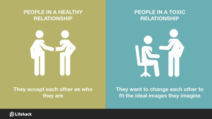 what is a healthy relationship between couple