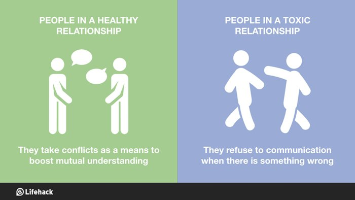 healthy-vs-toxic-relationships-communications