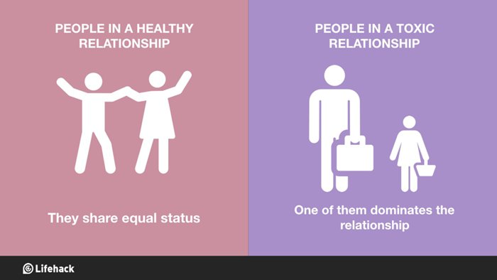 healthy-vs-toxic-relationships-equality