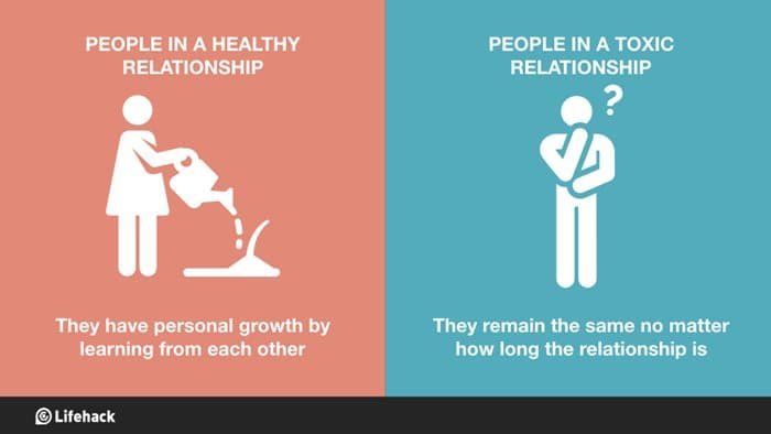 healthy-vs-toxic-relationships-grow-and-change-together