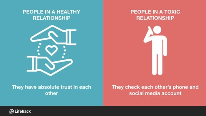 healthy-vs-toxic-relationships-trust