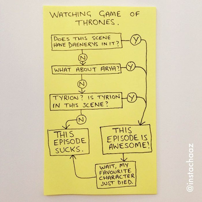 honest-sticky-notes-game-of-thrones-flow-chart