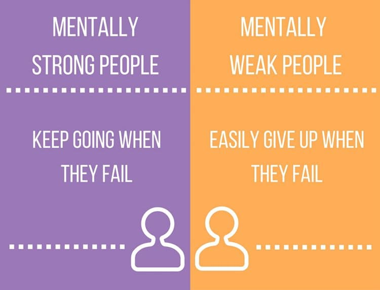 mentally-strong-people-never-give-up