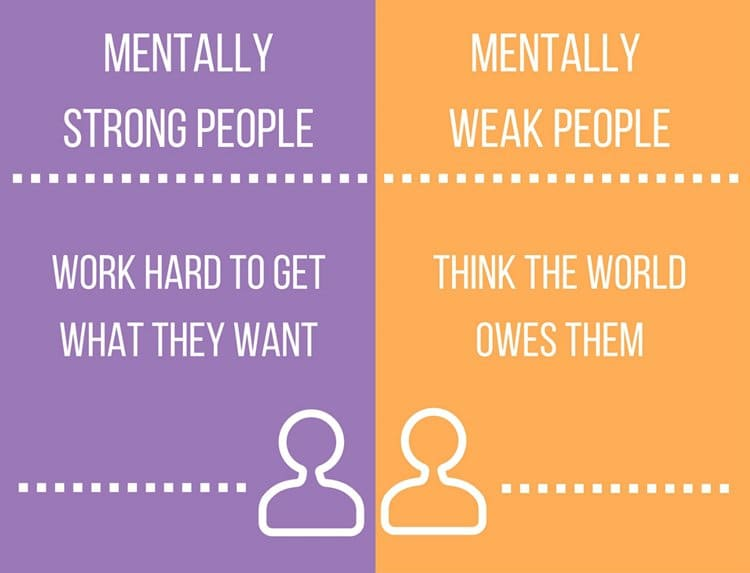 mentally-strong-people-work-hard