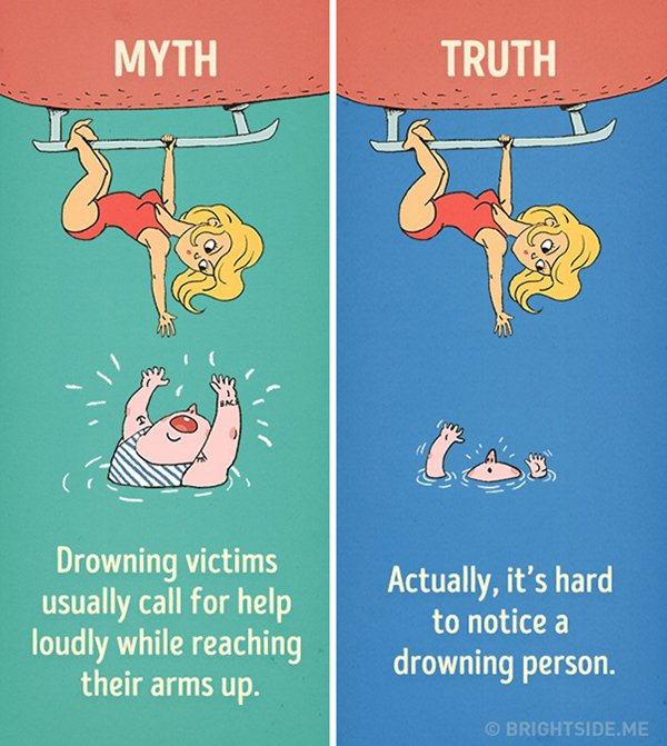 movies-myths-drowning