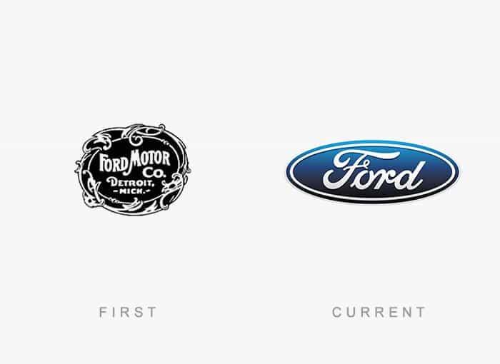 ford-logo-then-vs-now