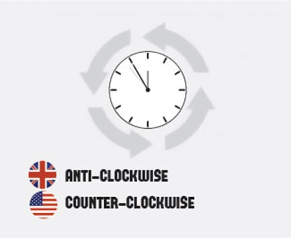 differences-us-british-english-anti clockwise counter clockwise