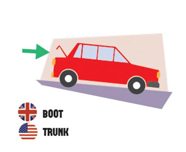 differences-us-british-english-boot trunk