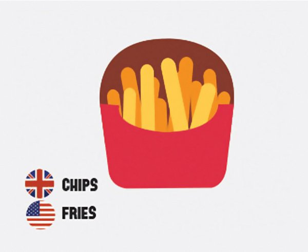 differences-us-british-english-chips fries