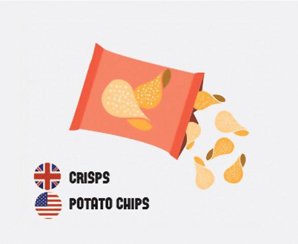 differences-us-british-english-crisps potato chips