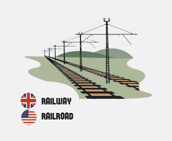 differences-us-british-english-railway railroad