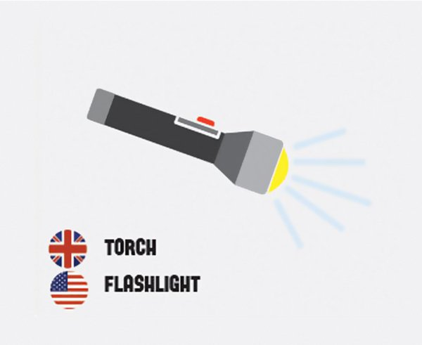 differences-us-british-english-torch flashlight