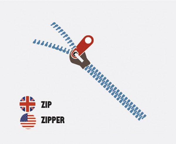 differences-us-british-english-zip zipper