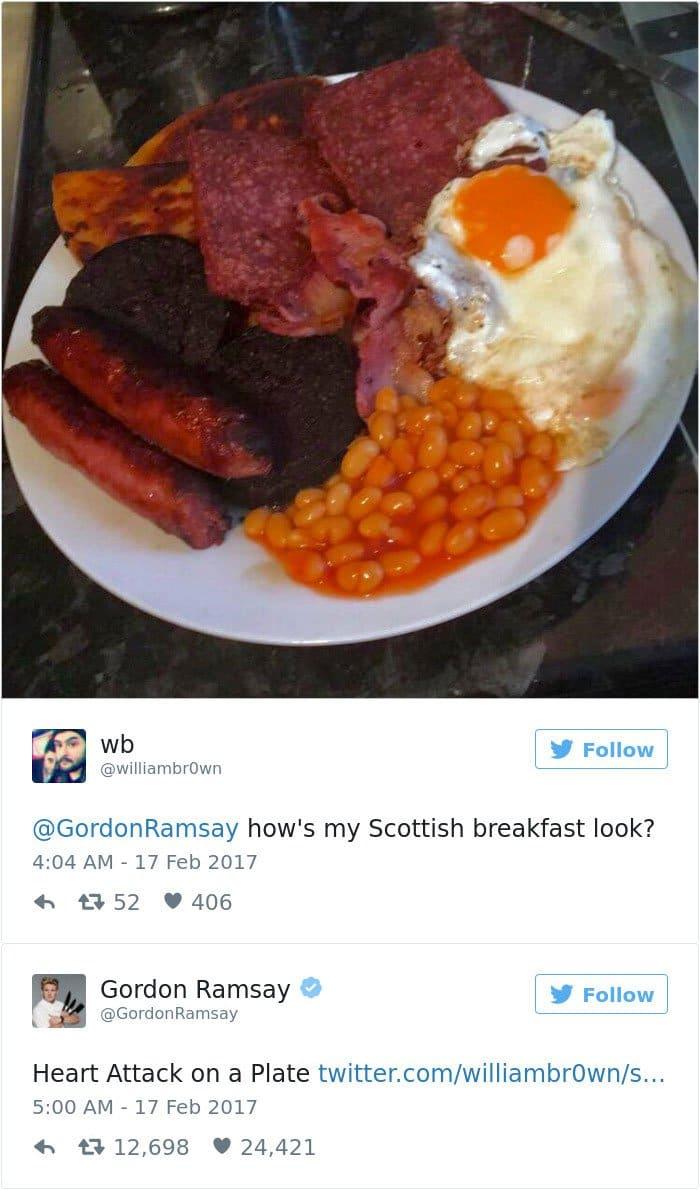 scottish breakfast gordon ramsay twitter replies
