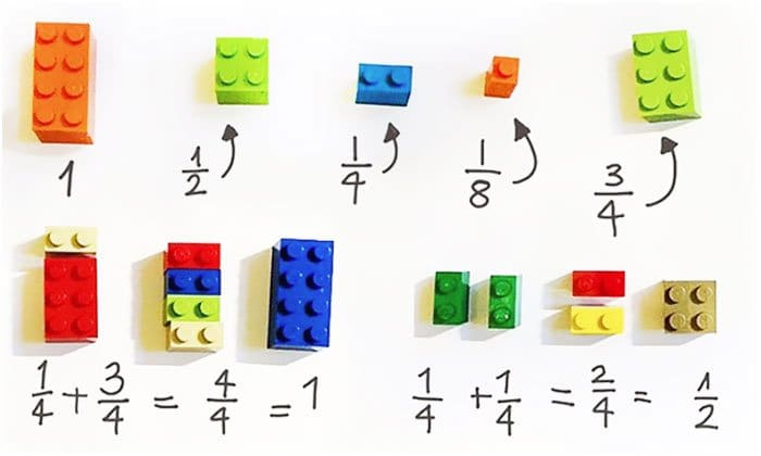 lego explaining maths