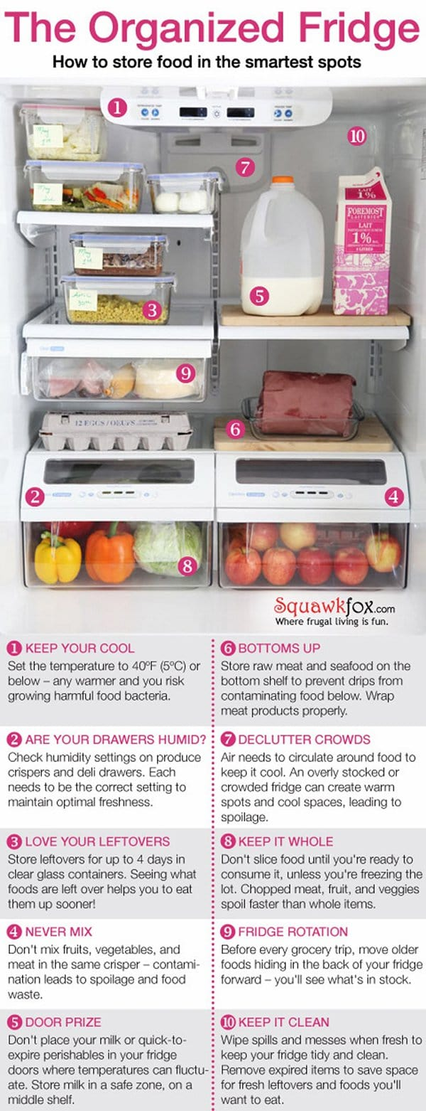 where to store things in your fridge
