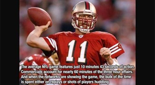 nfl game fact