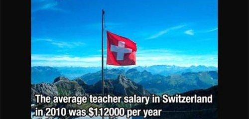 teacher salary switzerland fact
