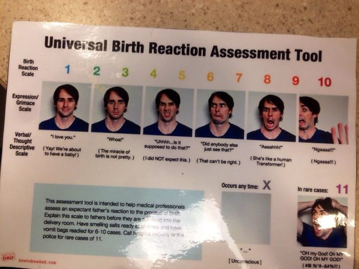 birth reaction assessment tool