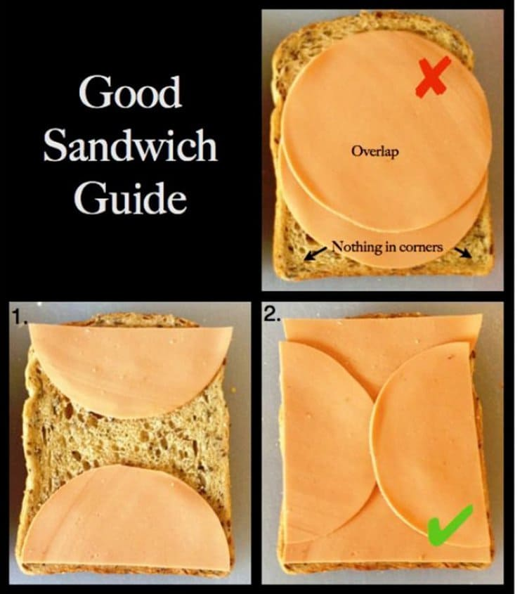 lunch meat organise guide